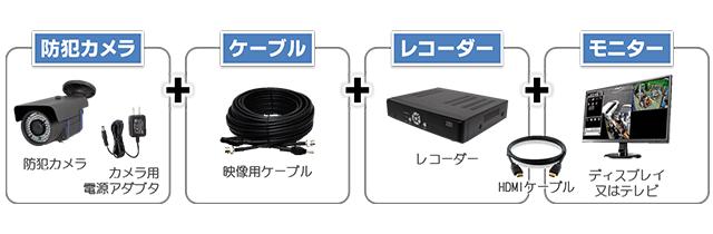 防犯カメラの設置に必要な機器